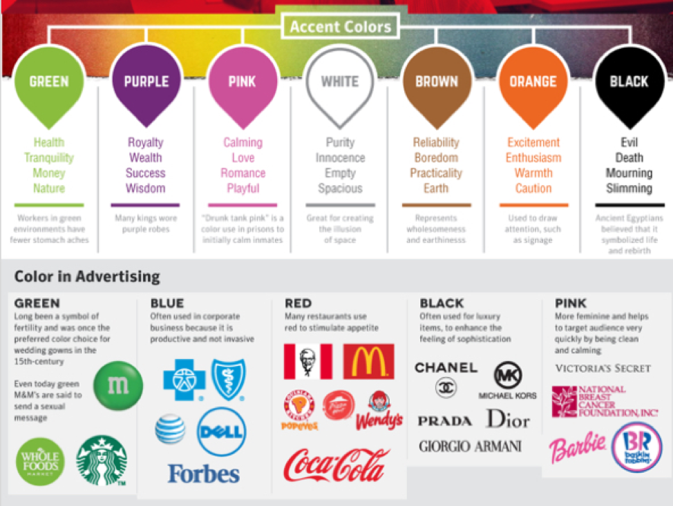 an infographic on color psychology