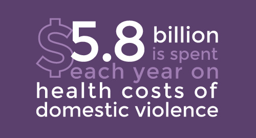 Move To End DV Creative Campaign Infographic 3