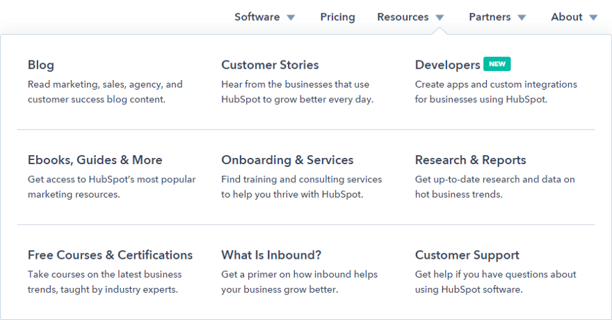 Resources Mega Menu on HubSpot.com